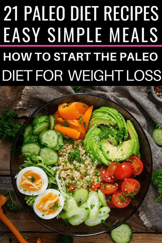 The Paleo Diet Beginners Guide 7 Day Meal Plan