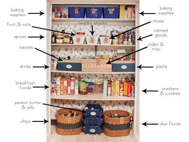 I'm always looking for easy kitchen organization ideas, and these DIY budget-friendly tips! How to Nest for Less will show you step by step how to organize your pantry-from the dollar store! #KitchenOrganization #KitchenOrganizationDIY #kitchentips #kitchenideas #organization #organizationideas